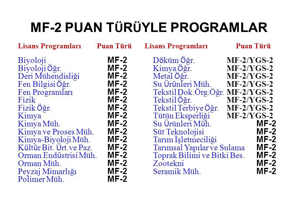 MF-2 PUAN T Ü R Ü YLE PROGRAMLAR Lisans Programları Puan Türü Biyoloji MF-2 D ö küm Ö ğr.MF-2/YGS-2 Biyoloji Ö ğr. MF-2 Kimya Ö ğr.MF-2/YGS-2 Deri Müh