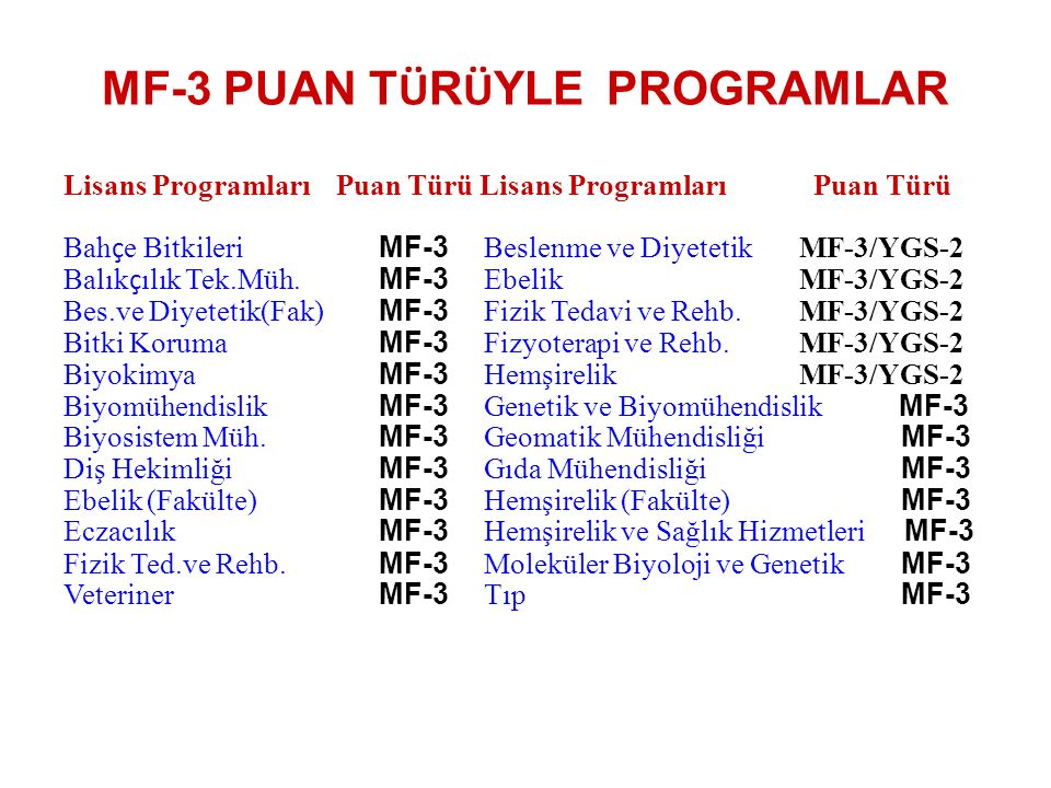 MF-3 PUAN T Ü R Ü YLE PROGRAMLAR Lisans Programları Puan Türü Bah ç e Bitkileri MF-3 Beslenme ve Diyetetik MF-3/YGS-2 Balık ç ılık Tek.Müh. MF-3 Ebeli