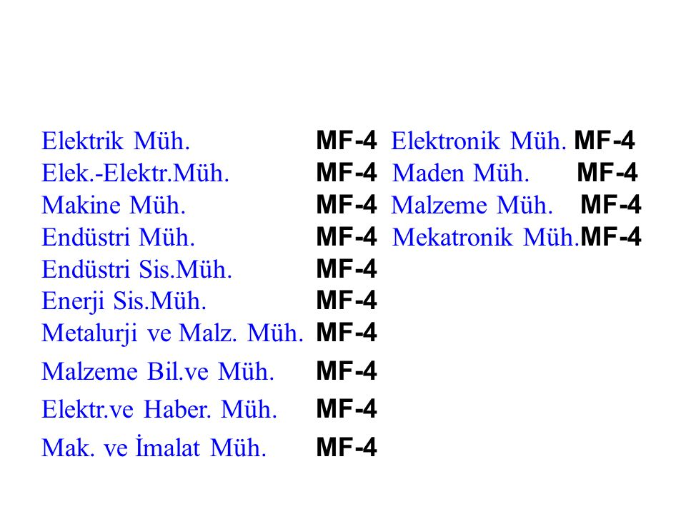 Elektrik Müh. MF-4 Elektronik Müh. MF-4 Elek.-Elektr.Müh. MF-4 Maden Müh. MF-4 Makine Müh. MF-4 Malzeme Müh. MF-4 Endüstri Müh. MF-4 Mekatronik Müh. M