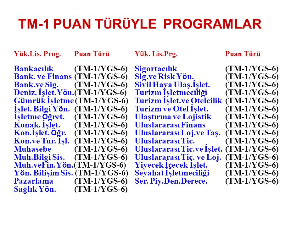 TM-1 PUAN T Ü R Ü YLE PROGRAMLAR Yük.Lis. Prog.Puan TürüY ü k. Lis.Prg. Puan Türü Bankacılık (TM-1/YGS-6)Sigortacılık(TM-1/YGS-6) Bank. ve Finans (TM-