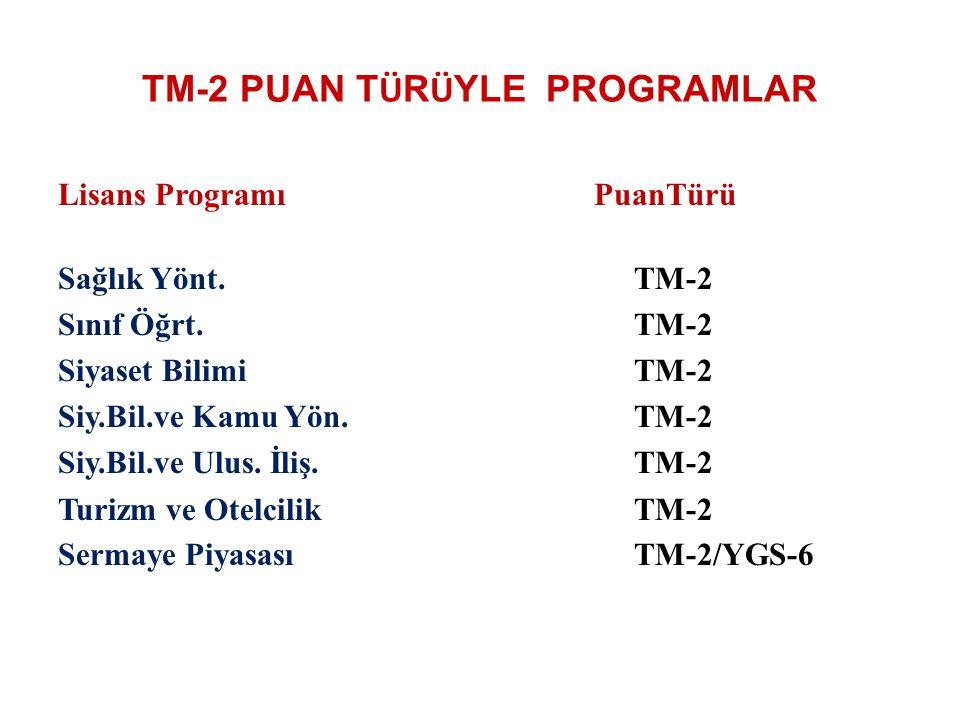 TM-2 PUAN T Ü R Ü YLE PROGRAMLAR Lisans Programı PuanTürü Sağlık Yönt.TM-2 Sınıf Öğrt.TM-2 Siyaset BilimiTM-2 Siy.Bil.ve Kamu Yön.TM-2 Siy.Bil.ve Ulus