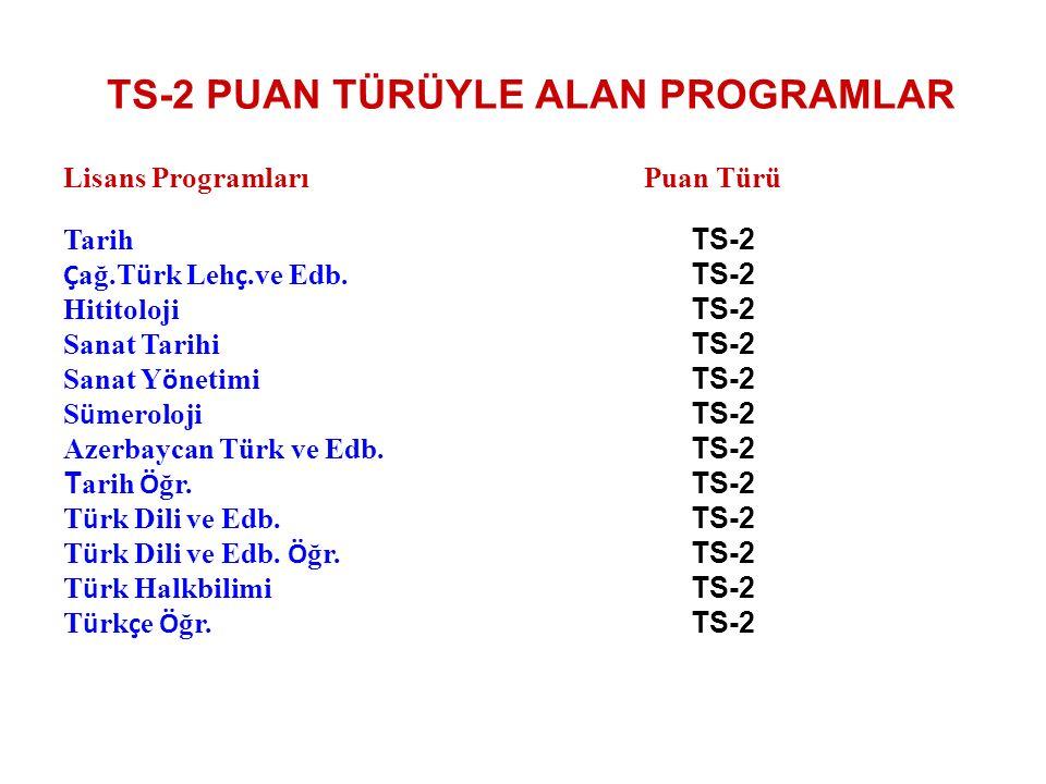 TS-2 PUAN TÜRÜYLE ALAN PROGRAMLAR Lisans Programları Puan Türü Tarih TS-2 Ç ağ.T ü rk Leh ç.ve Edb.