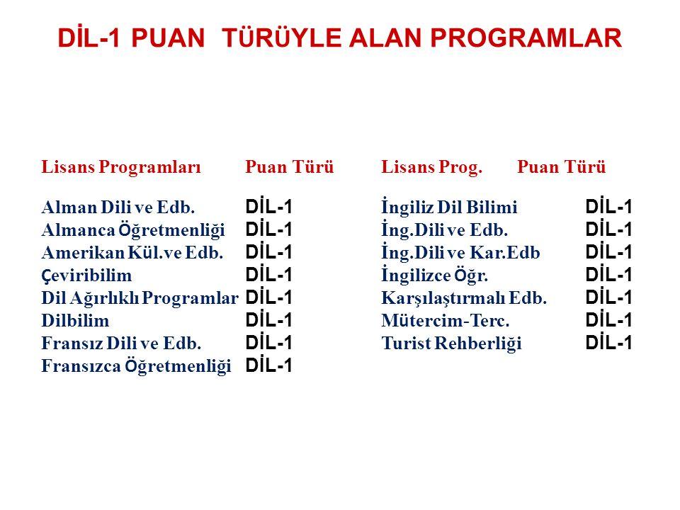 DİL-1 PUAN T Ü R Ü YLE ALAN PROGRAMLAR Lisans ProgramlarıPuan TürüLisans Prog.Puan Türü Alman Dili ve Edb. DİL-1 İngiliz Dil Bilimi DİL-1 Almanca Ö ğr