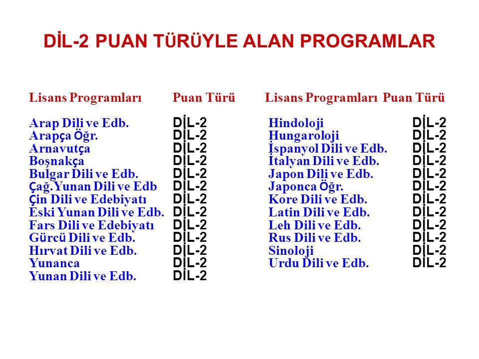 DİL-2 PUAN T Ü R Ü YLE ALAN PROGRAMLAR Lisans ProgramlarıPuan Türü Lisans Programları Puan Türü Arap Dili ve Edb. DİL-2 Hindoloji DİL-2 Arap ç a Ö ğr.