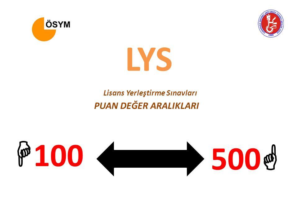 PUAN DEĞER ARALIKLARI  100 500  LYS Lisans Yerleştirme Sınavları