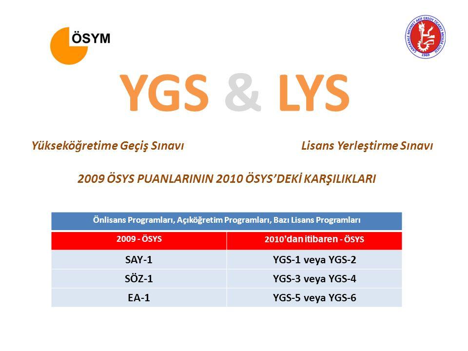 Lisans Yerleştirme Sınavı 2009 ÖSYS PUANLARININ 2010 ÖSYS'DEKİ KARŞILIKLARI YGS & LYS Yükseköğretime Geçiş Sınavı Önlisans Programları, Açıköğretim Programları, Bazı Lisans Programları 2009 - ÖSYS2010 'dan itibaren - ÖSYS SAY-1YGS-1 veya YGS-2 SÖZ-1YGS-3 veya YGS-4 EA-1YGS-5 veya YGS-6