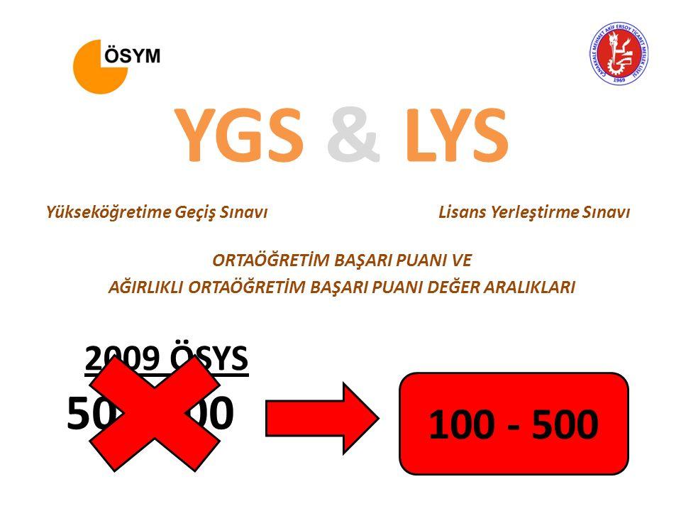 2009 ÖSYS ORTAÖĞRETİM BAŞARI PUANI VE AĞIRLIKLI ORTAÖĞRETİM BAŞARI PUANI DEĞER ARALIKLARI 50 - 100 100 - 500 Lisans Yerleştirme Sınavı YGS & LYS Yükseköğretime Geçiş Sınavı