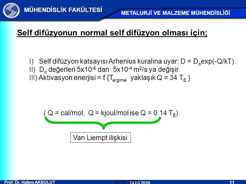 Prof. Dr. Hatem AKBULUT 11 MÜHENDİSLİK FAKÜLTESİ METALURJİ VE MALZEME MÜHENDİSLİĞİ 24.05.2016 24.05.2016 Van Liempt ilişkisi Self difüzyonun normal se