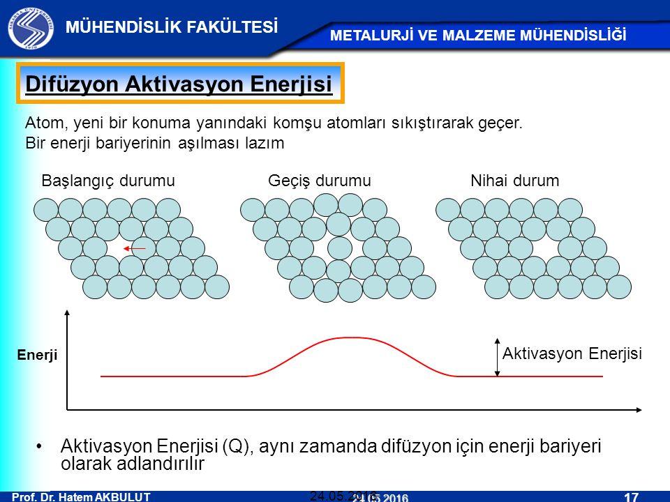 Prof. Dr. Hatem AKBULUT 17 MÜHENDİSLİK FAKÜLTESİ METALURJİ VE MALZEME MÜHENDİSLİĞİ 24.05.2016 24.05.2016 Aktivasyon Enerjisi (Q), aynı zamanda difüzyo