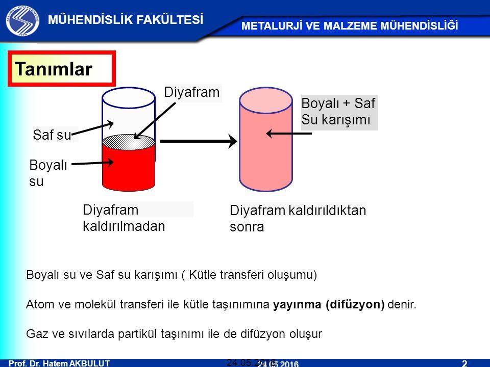 Prof. Dr. Hatem AKBULUT 2 MÜHENDİSLİK FAKÜLTESİ METALURJİ VE MALZEME MÜHENDİSLİĞİ 24.05.2016 24.05.2016 Tanımlar Saf su Diyafram Diyafram kaldırılmada