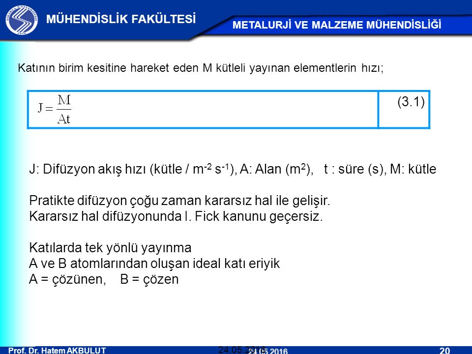 Prof. Dr. Hatem AKBULUT 20 MÜHENDİSLİK FAKÜLTESİ METALURJİ VE MALZEME MÜHENDİSLİĞİ 24.05.2016 24.05.2016 (3.1) J: Difüzyon akış hızı (kütle / m -2 s -