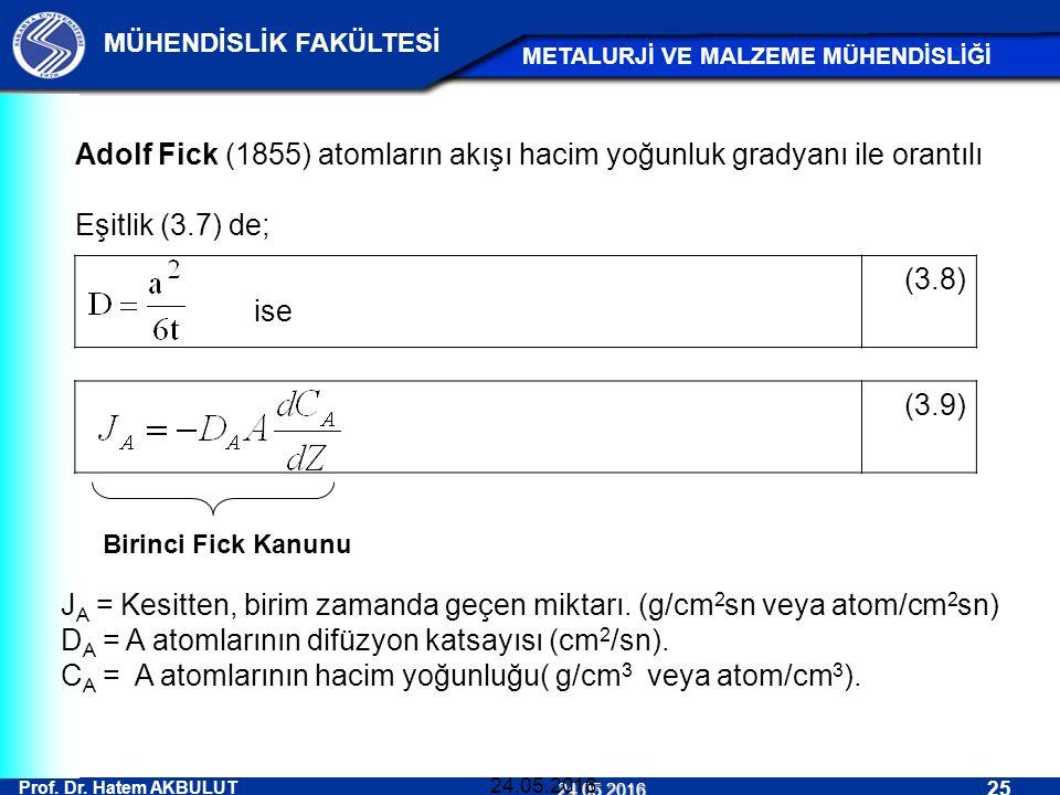 Prof. Dr. Hatem AKBULUT 25 MÜHENDİSLİK FAKÜLTESİ METALURJİ VE MALZEME MÜHENDİSLİĞİ 24.05.2016 24.05.2016 Adolf Fick (1855) atomların akışı hacim yoğun