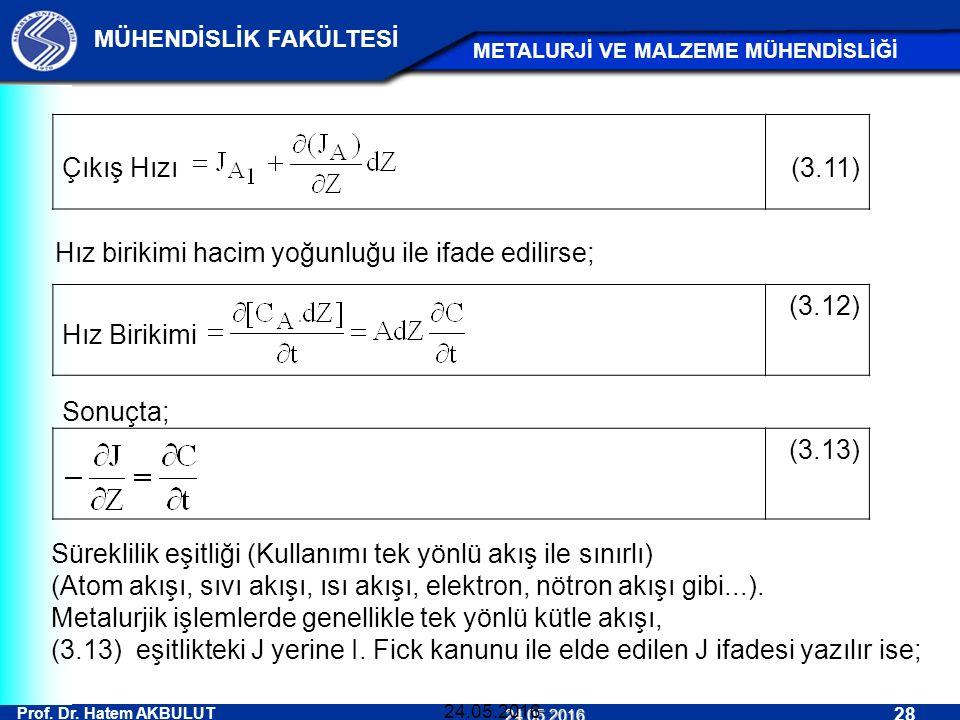 Prof. Dr. Hatem AKBULUT 28 MÜHENDİSLİK FAKÜLTESİ METALURJİ VE MALZEME MÜHENDİSLİĞİ 24.05.2016 24.05.2016 Çıkış Hızı(3.11) Hız birikimi hacim yoğunluğu
