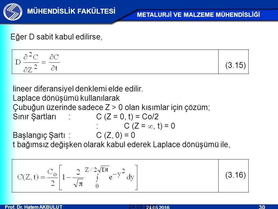 Prof. Dr. Hatem AKBULUT 30 MÜHENDİSLİK FAKÜLTESİ METALURJİ VE MALZEME MÜHENDİSLİĞİ 24.05.2016 24.05.2016 Eğer D sabit kabul edilirse, (3.15) lineer di