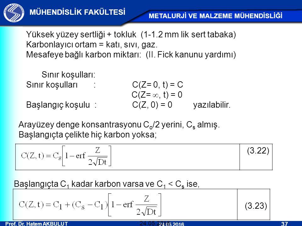 Prof. Dr. Hatem AKBULUT 37 MÜHENDİSLİK FAKÜLTESİ METALURJİ VE MALZEME MÜHENDİSLİĞİ 24.05.2016 24.05.2016 Yüksek yüzey sertliği + tokluk (1-1.2 mm lik