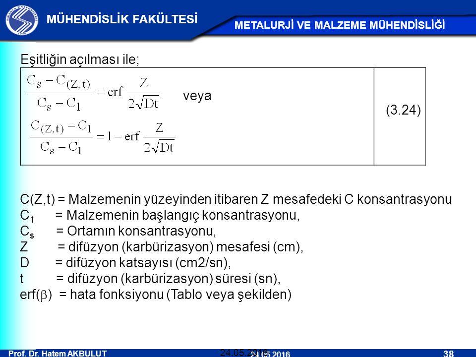 Prof. Dr. Hatem AKBULUT 38 MÜHENDİSLİK FAKÜLTESİ METALURJİ VE MALZEME MÜHENDİSLİĞİ 24.05.2016 24.05.2016 (3.24) Eşitliğin açılması ile; veya C(Z,t) =