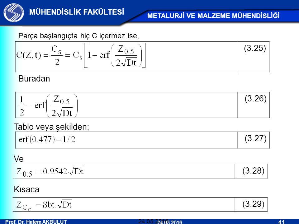 Prof. Dr. Hatem AKBULUT 41 MÜHENDİSLİK FAKÜLTESİ METALURJİ VE MALZEME MÜHENDİSLİĞİ 24.05.2016 24.05.2016 (3.26) (3.27) (3.28) Buradan Tablo veya şekil