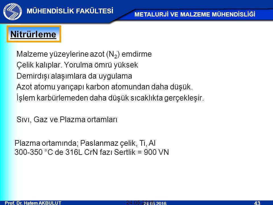 Prof. Dr. Hatem AKBULUT 43 MÜHENDİSLİK FAKÜLTESİ METALURJİ VE MALZEME MÜHENDİSLİĞİ 24.05.2016 24.05.2016 Malzeme yüzeylerine azot (N 2 ) emdirme Çelik