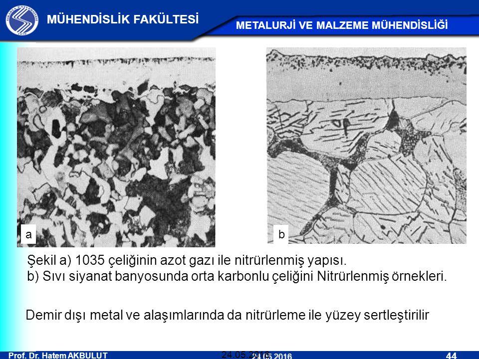 Prof. Dr. Hatem AKBULUT 44 MÜHENDİSLİK FAKÜLTESİ METALURJİ VE MALZEME MÜHENDİSLİĞİ 24.05.2016 24.05.2016 a b Şekil a) 1035 çeliğinin azot gazı ile nit