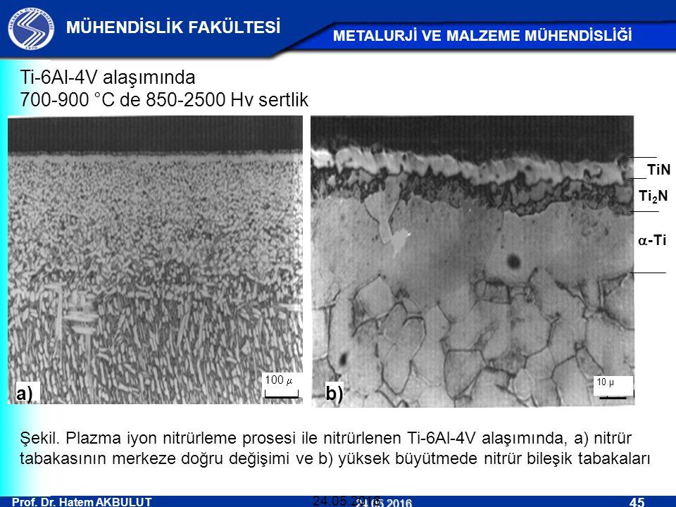 Prof. Dr. Hatem AKBULUT 45 MÜHENDİSLİK FAKÜLTESİ METALURJİ VE MALZEME MÜHENDİSLİĞİ 24.05.2016 24.05.2016 Ti-6Al-4V alaşımında 700-900 °C de 850-2500 H