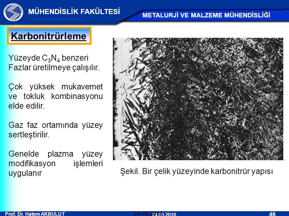 Prof. Dr. Hatem AKBULUT 46 MÜHENDİSLİK FAKÜLTESİ METALURJİ VE MALZEME MÜHENDİSLİĞİ 24.05.2016 24.05.2016 Şekil. Bir çelik yüzeyinde karbonitrür yapısı