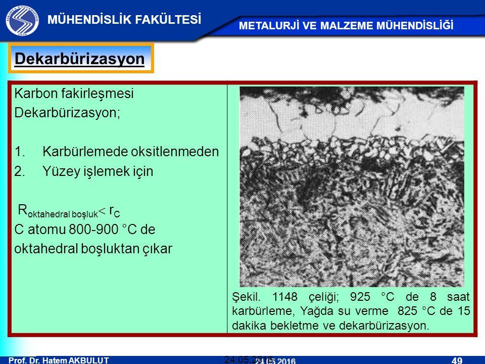 Prof. Dr. Hatem AKBULUT 49 MÜHENDİSLİK FAKÜLTESİ METALURJİ VE MALZEME MÜHENDİSLİĞİ 24.05.2016 24.05.2016 Karbon fakirleşmesi Dekarbürizasyon; 1.Karbür