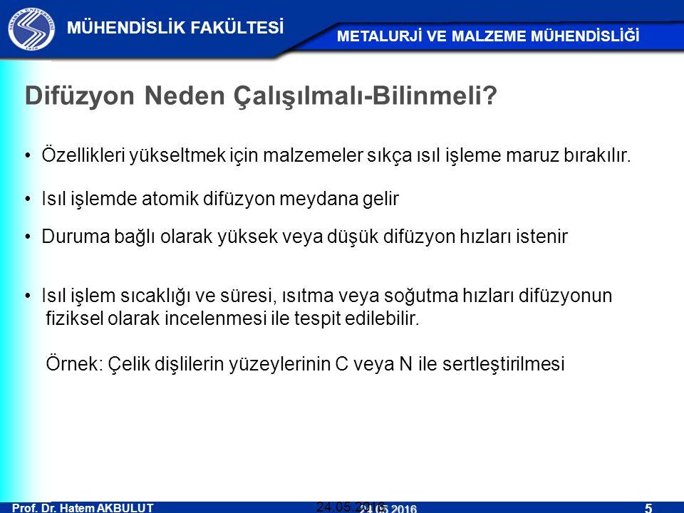 Prof. Dr. Hatem AKBULUT 5 MÜHENDİSLİK FAKÜLTESİ METALURJİ VE MALZEME MÜHENDİSLİĞİ 24.05.2016 24.05.2016 Özellikleri yükseltmek için malzemeler sıkça ı