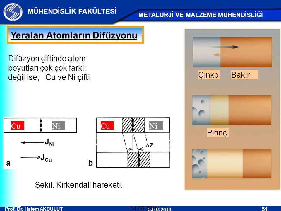 Prof. Dr. Hatem AKBULUT 51 MÜHENDİSLİK FAKÜLTESİ METALURJİ VE MALZEME MÜHENDİSLİĞİ 24.05.2016 24.05.2016 Difüzyon çiftinde atom boyutları çok çok fark