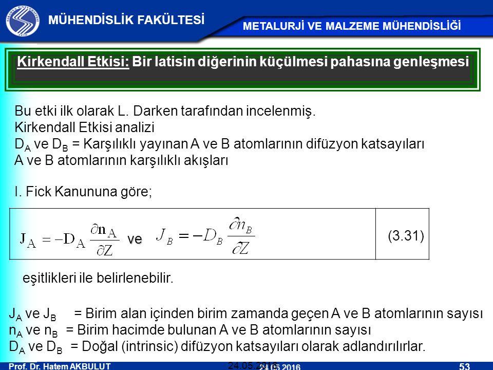 Prof. Dr. Hatem AKBULUT 53 MÜHENDİSLİK FAKÜLTESİ METALURJİ VE MALZEME MÜHENDİSLİĞİ 24.05.2016 24.05.2016 Bu etki ilk olarak L. Darken tarafından incel