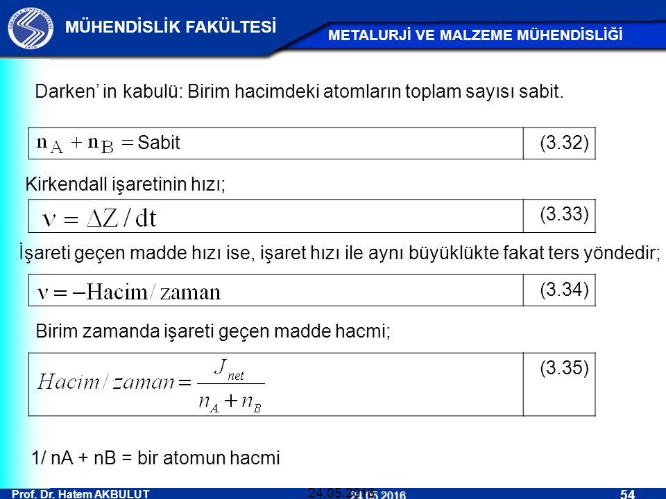 Prof. Dr. Hatem AKBULUT 54 MÜHENDİSLİK FAKÜLTESİ METALURJİ VE MALZEME MÜHENDİSLİĞİ 24.05.2016 24.05.2016 Sabit(3.32) Kirkendall işaretinin hızı; (3.33