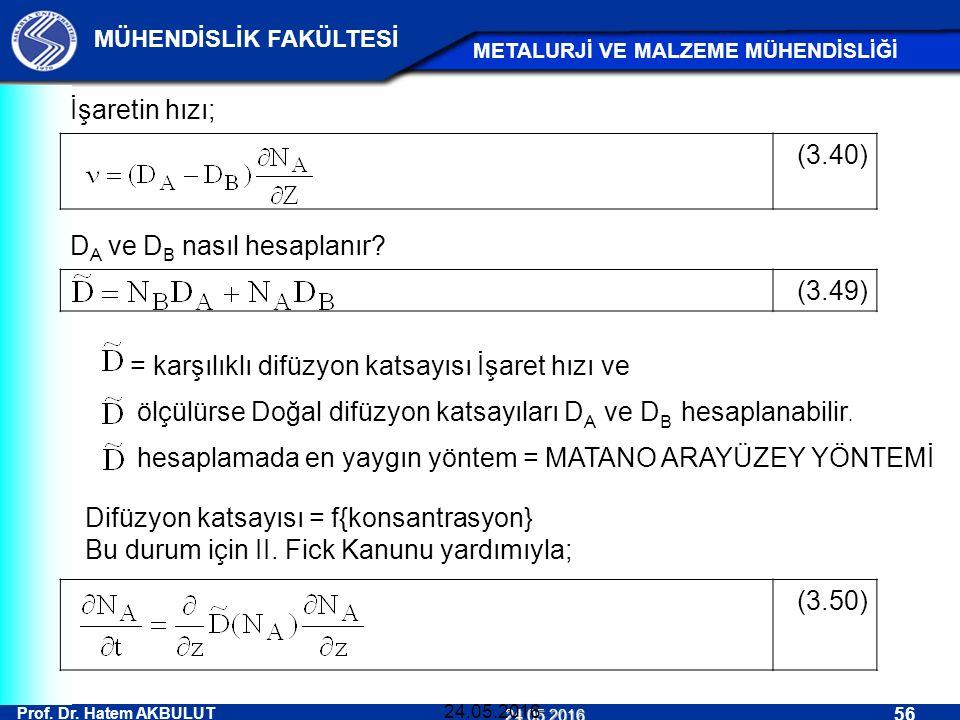 Prof. Dr. Hatem AKBULUT 56 MÜHENDİSLİK FAKÜLTESİ METALURJİ VE MALZEME MÜHENDİSLİĞİ 24.05.2016 24.05.2016 İşaretin hızı; (3.40) (3.50) (3.49) D A ve D
