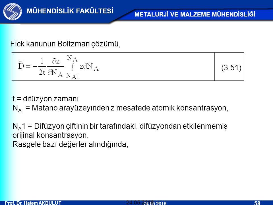 Prof. Dr. Hatem AKBULUT 58 MÜHENDİSLİK FAKÜLTESİ METALURJİ VE MALZEME MÜHENDİSLİĞİ 24.05.2016 24.05.2016 Fick kanunun Boltzman çözümü, (3.51) t = difü