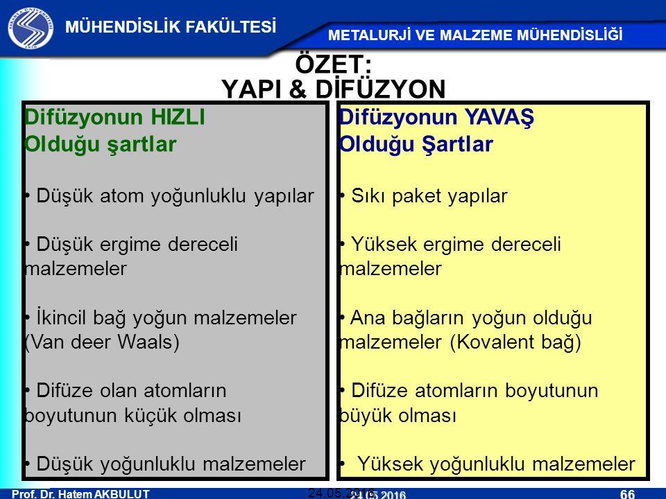 Prof. Dr. Hatem AKBULUT 66 MÜHENDİSLİK FAKÜLTESİ METALURJİ VE MALZEME MÜHENDİSLİĞİ 24.05.2016 24.05.2016 Difüzyonun HIZLI Olduğu şartlar Düşük atom yo