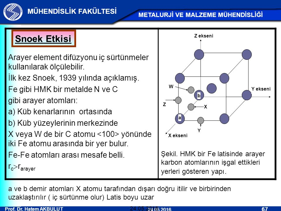 Prof. Dr. Hatem AKBULUT 67 MÜHENDİSLİK FAKÜLTESİ METALURJİ VE MALZEME MÜHENDİSLİĞİ 24.05.2016 24.05.2016 Arayer element difüzyonu iç sürtünmeler kulla