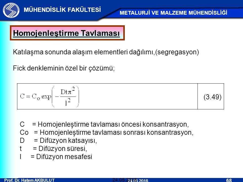 Prof. Dr. Hatem AKBULUT 68 MÜHENDİSLİK FAKÜLTESİ METALURJİ VE MALZEME MÜHENDİSLİĞİ 24.05.2016 24.05.2016 Katılaşma sonunda alaşım elementleri dağılımı