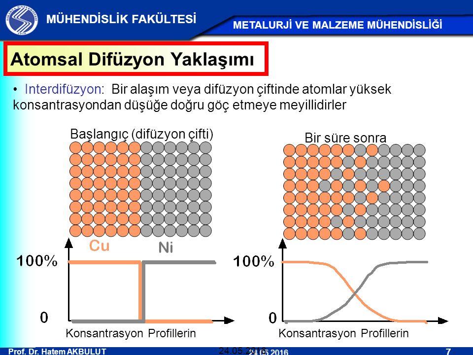 Prof. Dr. Hatem AKBULUT 7 MÜHENDİSLİK FAKÜLTESİ METALURJİ VE MALZEME MÜHENDİSLİĞİ 24.05.2016 24.05.2016 Interdifüzyon: Bir alaşım veya difüzyon çiftin