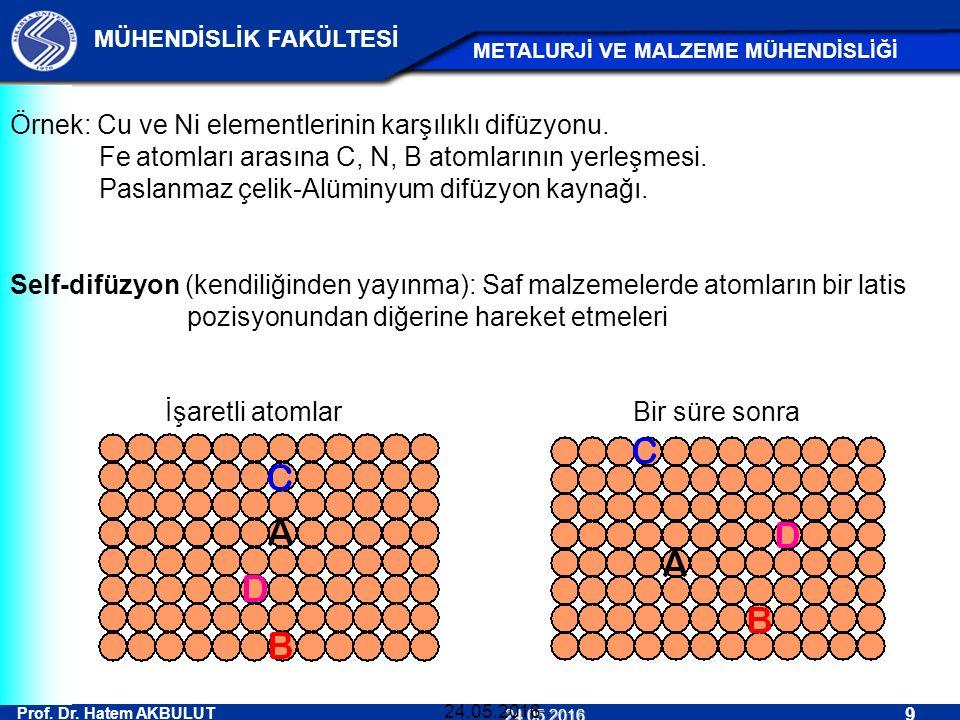 Prof. Dr. Hatem AKBULUT 9 MÜHENDİSLİK FAKÜLTESİ METALURJİ VE MALZEME MÜHENDİSLİĞİ 24.05.2016 24.05.2016 Örnek: Cu ve Ni elementlerinin karşılıklı difü