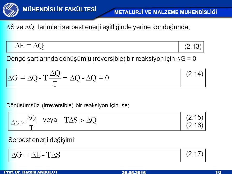 Prof. Dr. Hatem AKBULUT 10 MÜHENDİSLİK FAKÜLTESİ METALURJİ VE MALZEME MÜHENDİSLİĞİ 25.05.2016 (2.14) (2.13)  S ve  Q terimleri serbest enerji eşitli