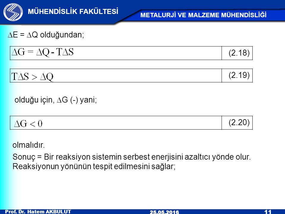 Prof. Dr. Hatem AKBULUT 11 MÜHENDİSLİK FAKÜLTESİ METALURJİ VE MALZEME MÜHENDİSLİĞİ 25.05.2016  E =  Q olduğundan; (2.18) (2.19) olduğu için,  G (-)