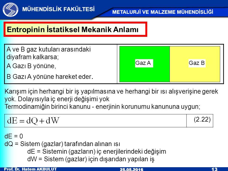 Prof. Dr. Hatem AKBULUT 13 MÜHENDİSLİK FAKÜLTESİ METALURJİ VE MALZEME MÜHENDİSLİĞİ 25.05.2016 Entropinin İstatiksel Mekanik Anlamı A ve B gaz kutuları