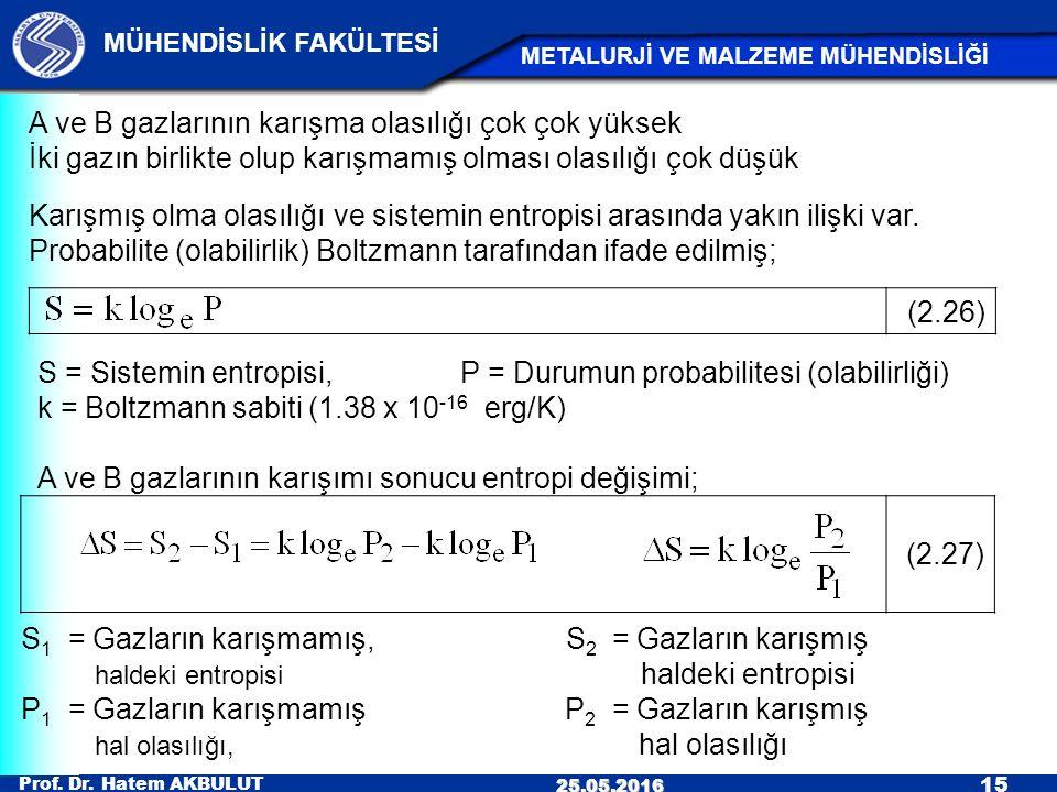 Prof. Dr. Hatem AKBULUT 15 MÜHENDİSLİK FAKÜLTESİ METALURJİ VE MALZEME MÜHENDİSLİĞİ 25.05.2016 A ve B gazlarının karışma olasılığı çok çok yüksek İki g