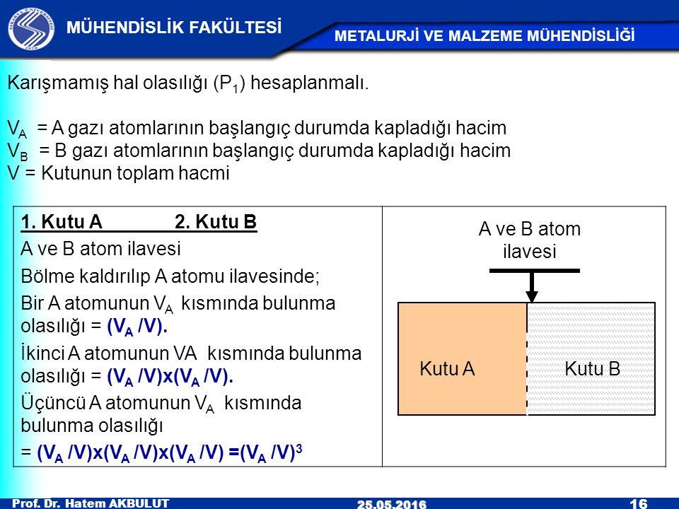 Prof. Dr. Hatem AKBULUT 16 MÜHENDİSLİK FAKÜLTESİ METALURJİ VE MALZEME MÜHENDİSLİĞİ 25.05.2016 Karışmamış hal olasılığı (P 1 ) hesaplanmalı. V A = A ga