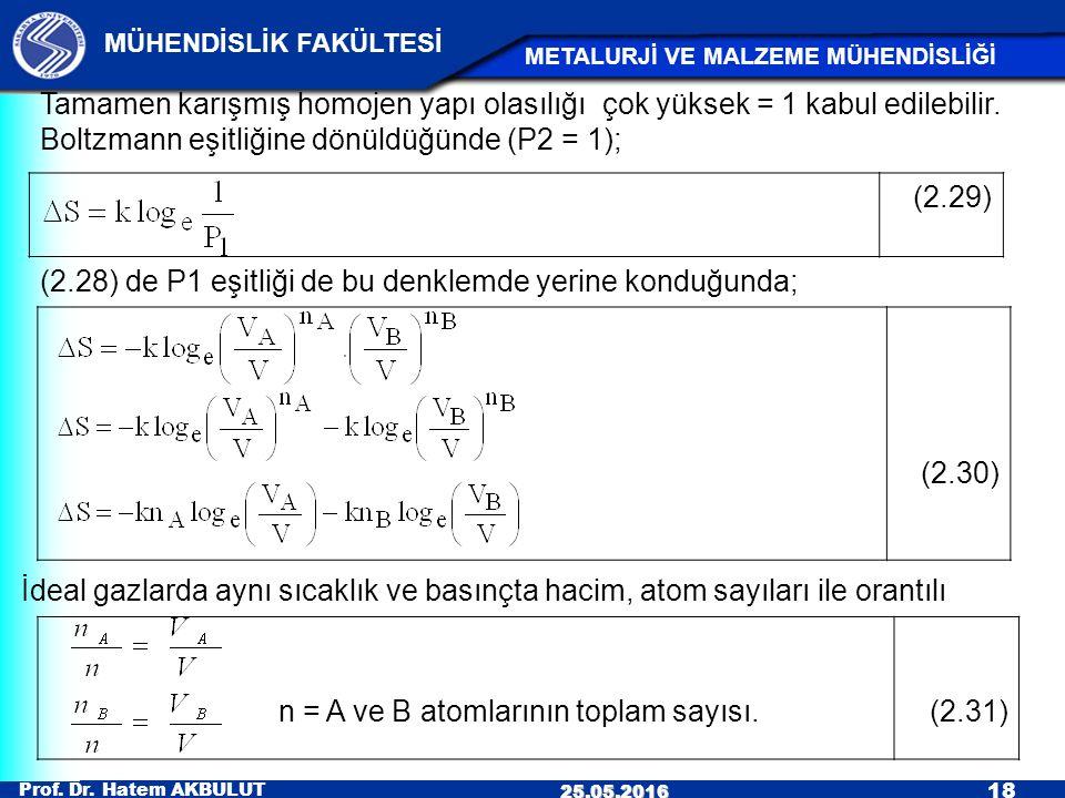 Prof. Dr. Hatem AKBULUT 18 MÜHENDİSLİK FAKÜLTESİ METALURJİ VE MALZEME MÜHENDİSLİĞİ 25.05.2016 (2.29) n = A ve B atomlarının toplam sayısı. (2.31) (2.3