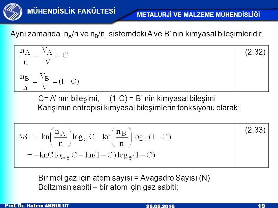 Prof. Dr. Hatem AKBULUT 19 MÜHENDİSLİK FAKÜLTESİ METALURJİ VE MALZEME MÜHENDİSLİĞİ 25.05.2016 Aynı zamanda n A /n ve n B /n, sistemdeki A ve B' nin ki