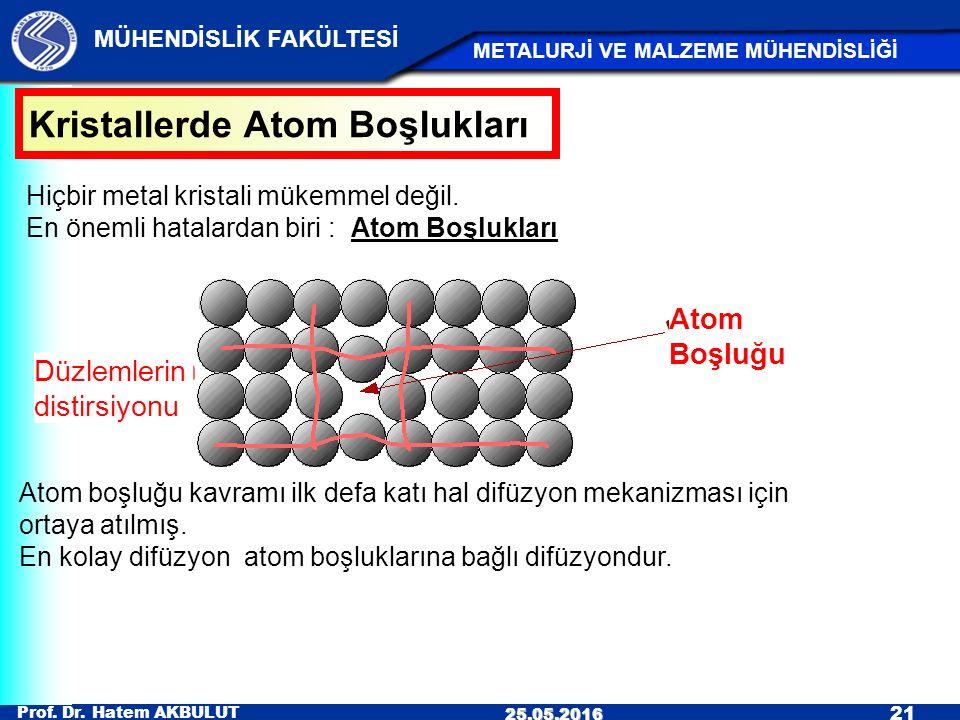 Prof. Dr. Hatem AKBULUT 21 MÜHENDİSLİK FAKÜLTESİ METALURJİ VE MALZEME MÜHENDİSLİĞİ 25.05.2016 Kristallerde Atom Boşlukları Hiçbir metal kristali mükem