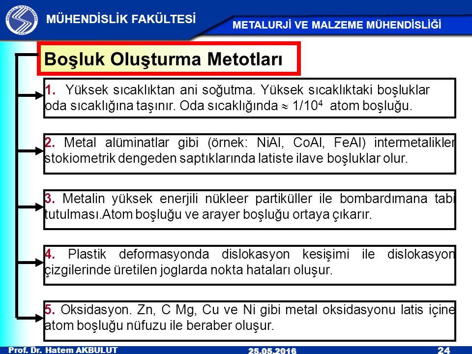 Prof. Dr. Hatem AKBULUT 24 MÜHENDİSLİK FAKÜLTESİ METALURJİ VE MALZEME MÜHENDİSLİĞİ 25.05.2016 2. Metal alüminatlar gibi (örnek: NiAl, CoAl, FeAl) inte
