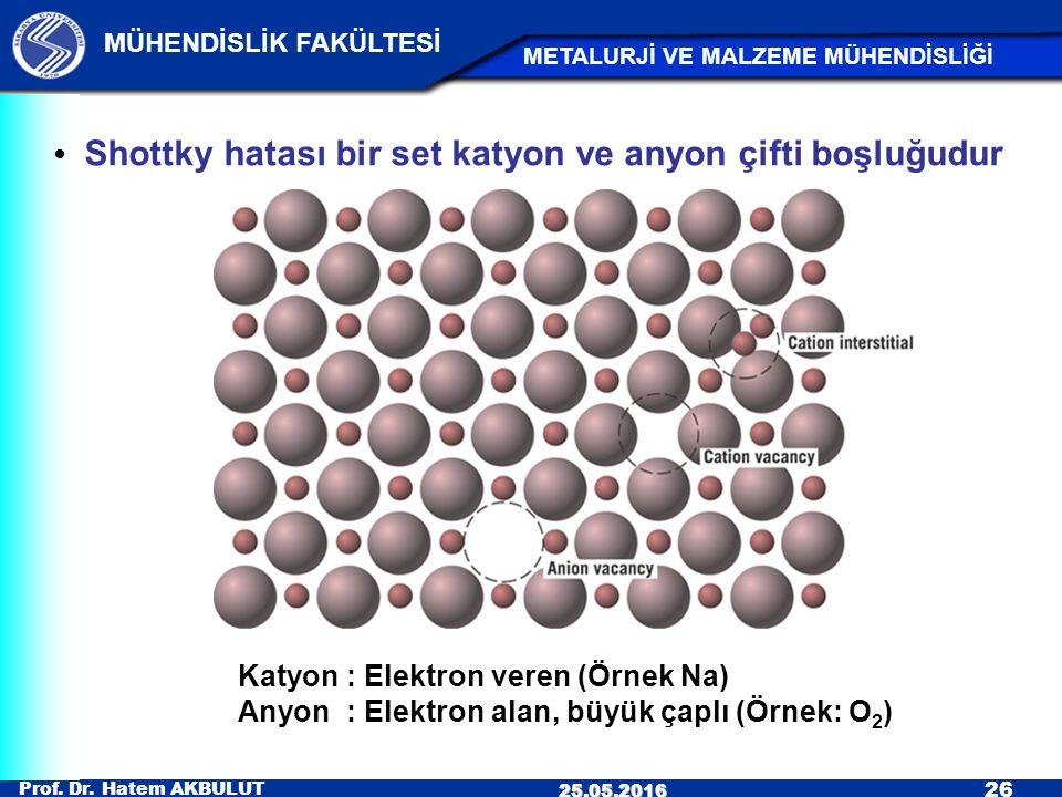 Prof. Dr. Hatem AKBULUT 26 MÜHENDİSLİK FAKÜLTESİ METALURJİ VE MALZEME MÜHENDİSLİĞİ 25.05.2016 Shottky hatası bir set katyon ve anyon çifti boşluğudur