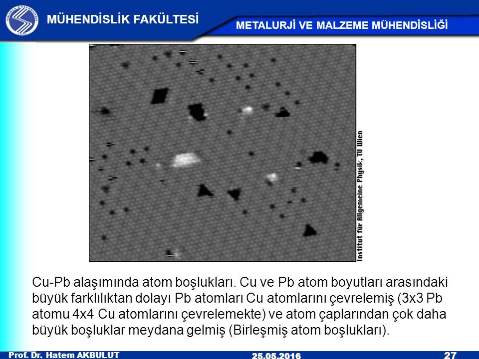 Prof. Dr. Hatem AKBULUT 27 MÜHENDİSLİK FAKÜLTESİ METALURJİ VE MALZEME MÜHENDİSLİĞİ 25.05.2016 Cu-Pb alaşımında atom boşlukları. Cu ve Pb atom boyutlar