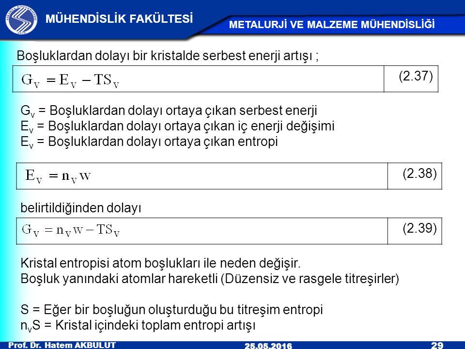 Prof. Dr. Hatem AKBULUT 29 MÜHENDİSLİK FAKÜLTESİ METALURJİ VE MALZEME MÜHENDİSLİĞİ 25.05.2016 (2.37) (2.38) (2.39) Boşluklardan dolayı bir kristalde s