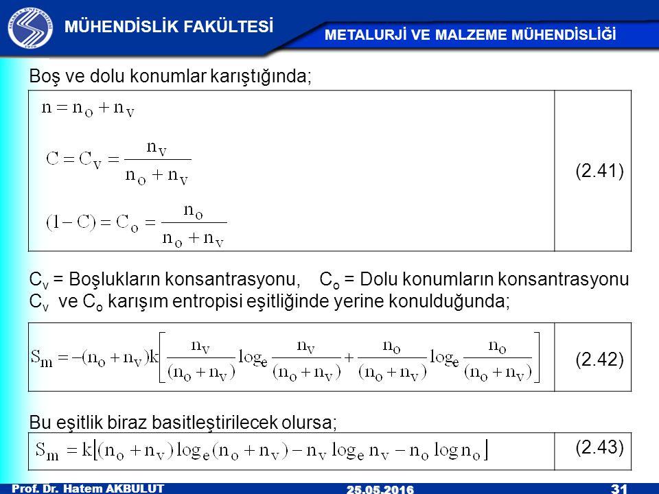 Prof. Dr. Hatem AKBULUT 31 MÜHENDİSLİK FAKÜLTESİ METALURJİ VE MALZEME MÜHENDİSLİĞİ 25.05.2016 (2.41) (2.42) (2.43) Boş ve dolu konumlar karıştığında;